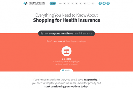 How To Shop For Health Insurance  Infographic