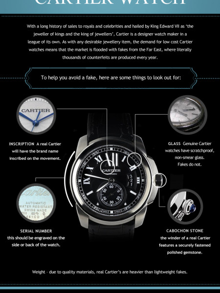 How to Spot a Fake Cartier Watch  Infographic