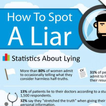 How To Spot A Liar Infographic