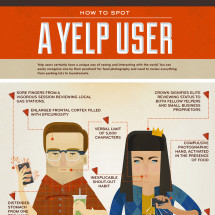 How To Spot a Yelp User Infographic