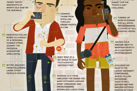 How To Spot An Instagram Junkie Infographic