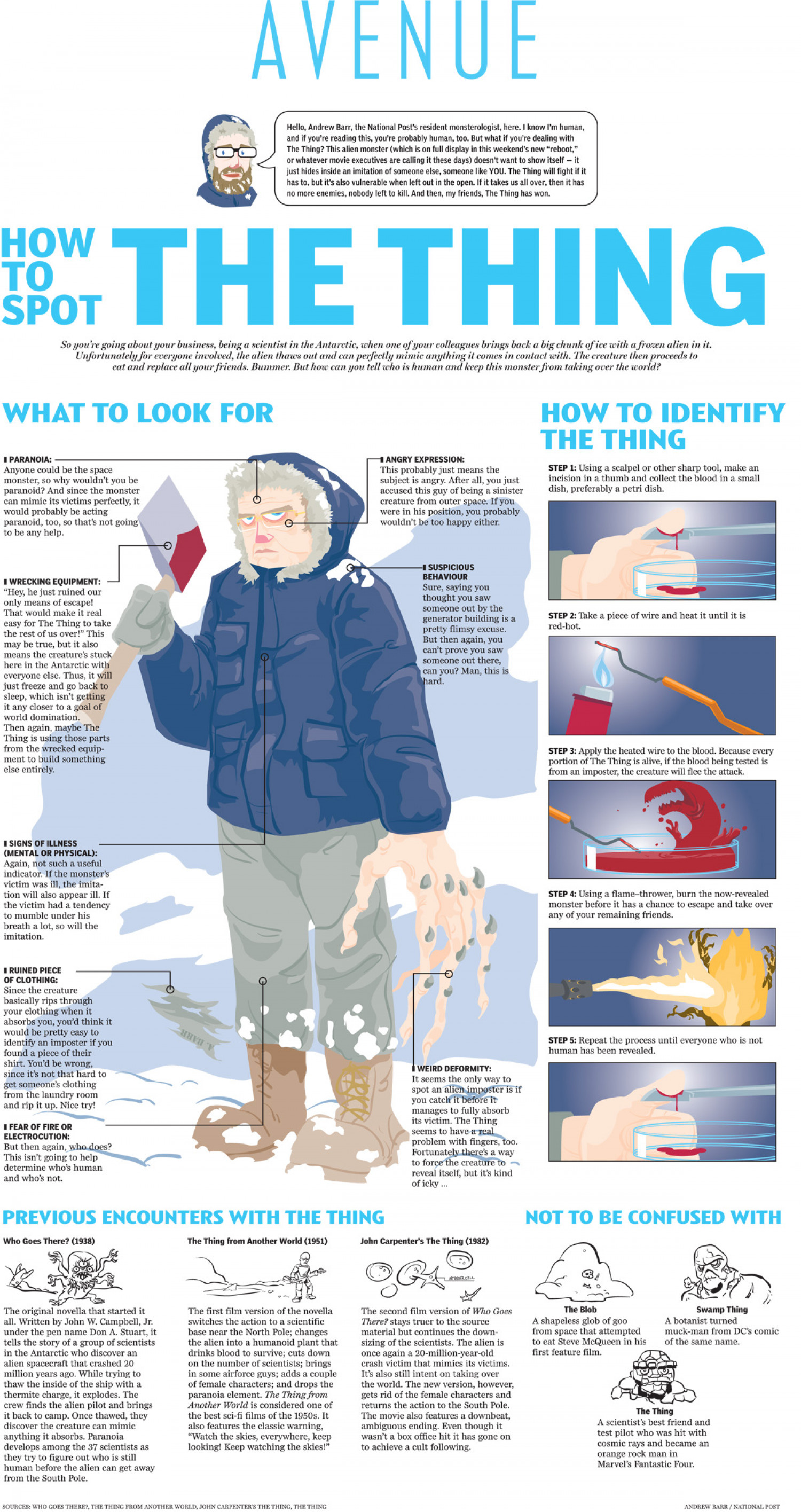 How to Spot The Thing Infographic