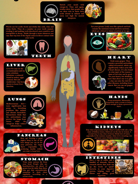How to Stay Healthy from Head to Toe   Infographic