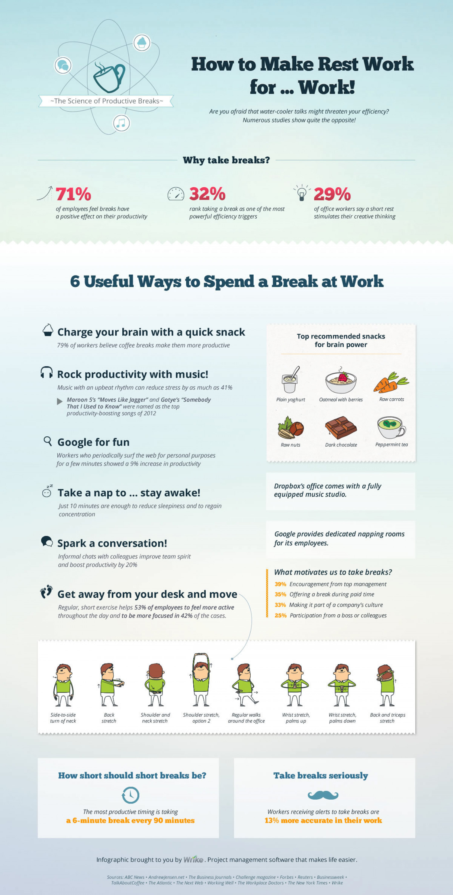 How to Stay Motivated at Work: The Science of Productive Breaks  Infographic