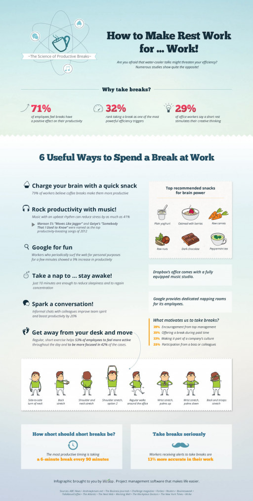 The Science of Productive Breaks