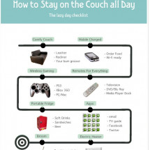 How to Stay on the Couch all Day Infographic