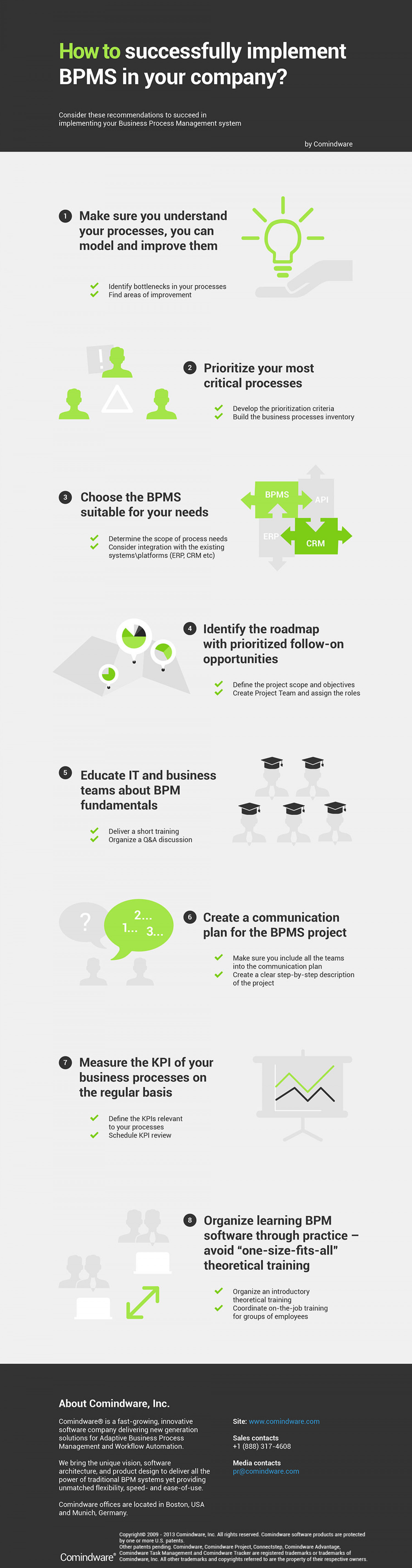 How to Successfully Implement BPMS in Your Company? Infographic