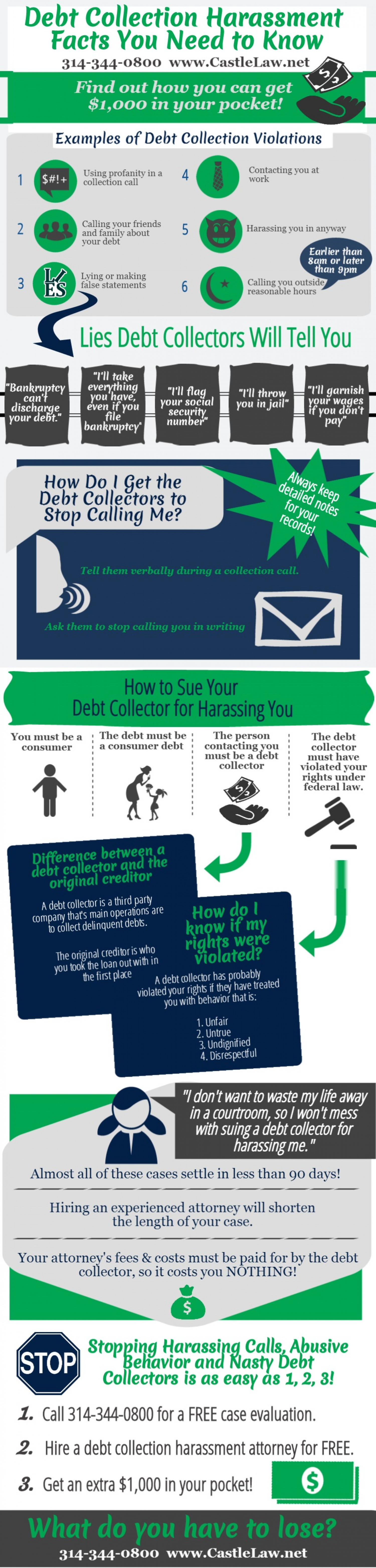 How To Sue A Harassing Debt Collector Infographic