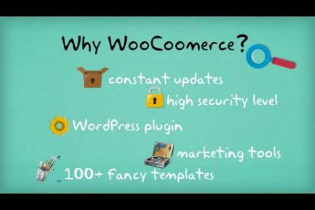How to Switch from WP e-Commerce to WooCommerce with Cart2Cart Infographic