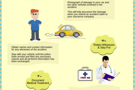 How to Take Action After A Car Accident Infographic