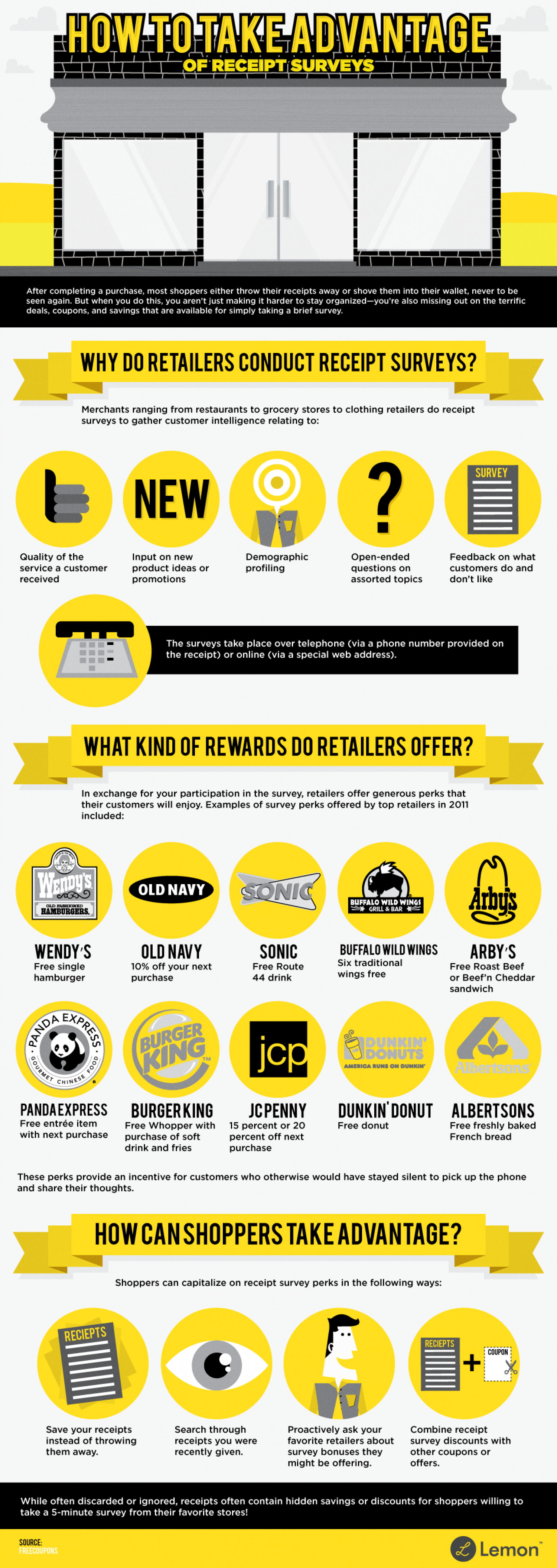 How to Take Advantage of Receipt Surveys Infographic