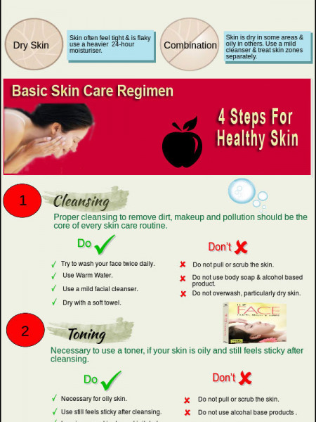 How to Take Care of Skin Infographic