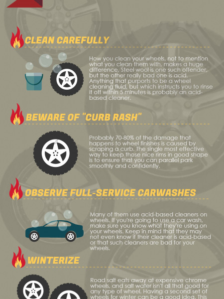 How to Take Care of Your Wheels Infographic