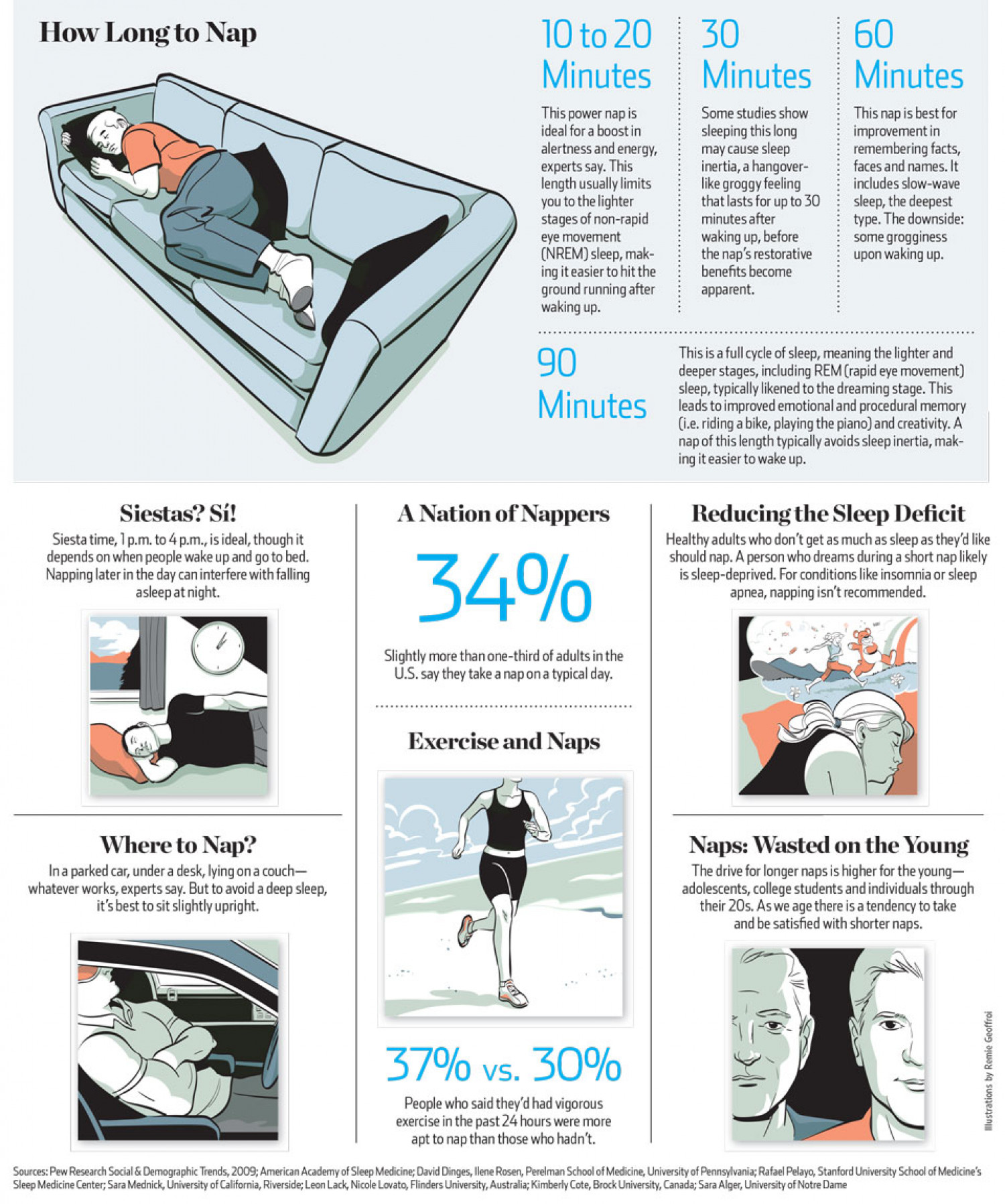 How To Take The Perfect Nap Infographic