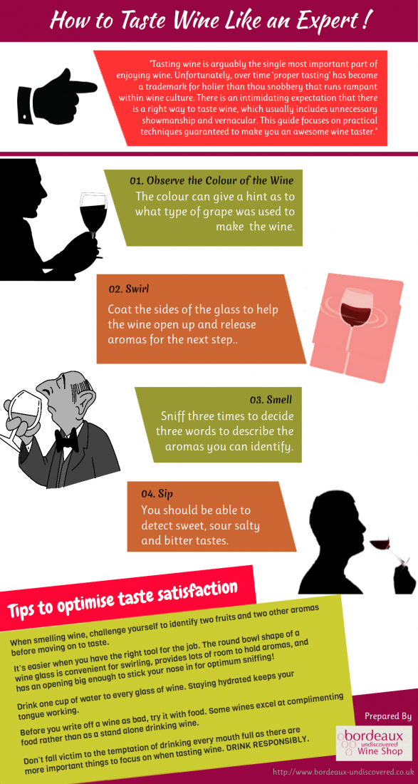 How to Taste Wine Like an Expert