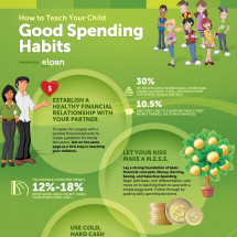 How To Teach Your Child Good Spending Habits Infographic