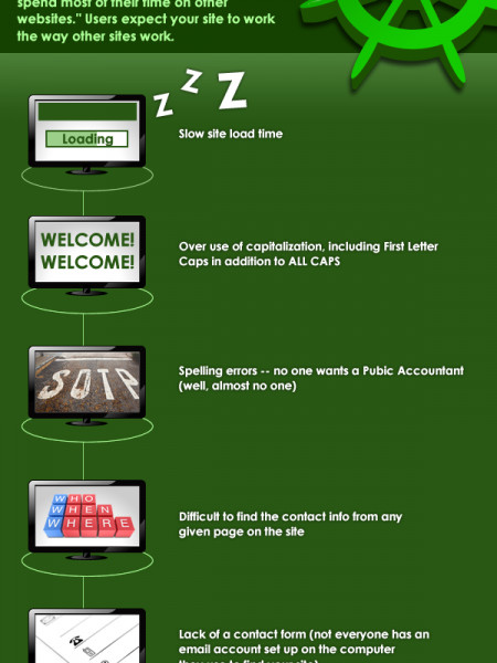 How to Tell if Your Website Sucks! Infographic