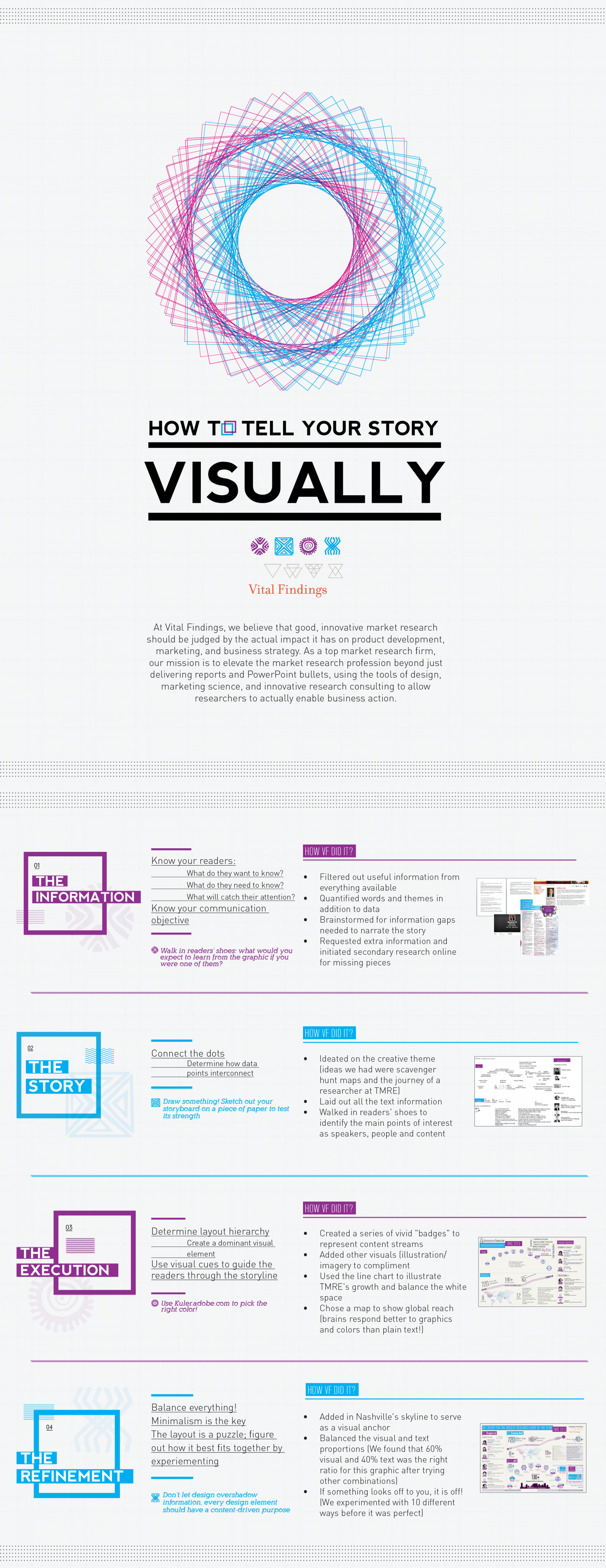 How to Tell Your Story Visually Infographic