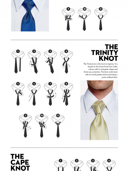 How To Tie The New Knot Infographic