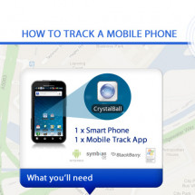 How to track a mobile phone Infographic