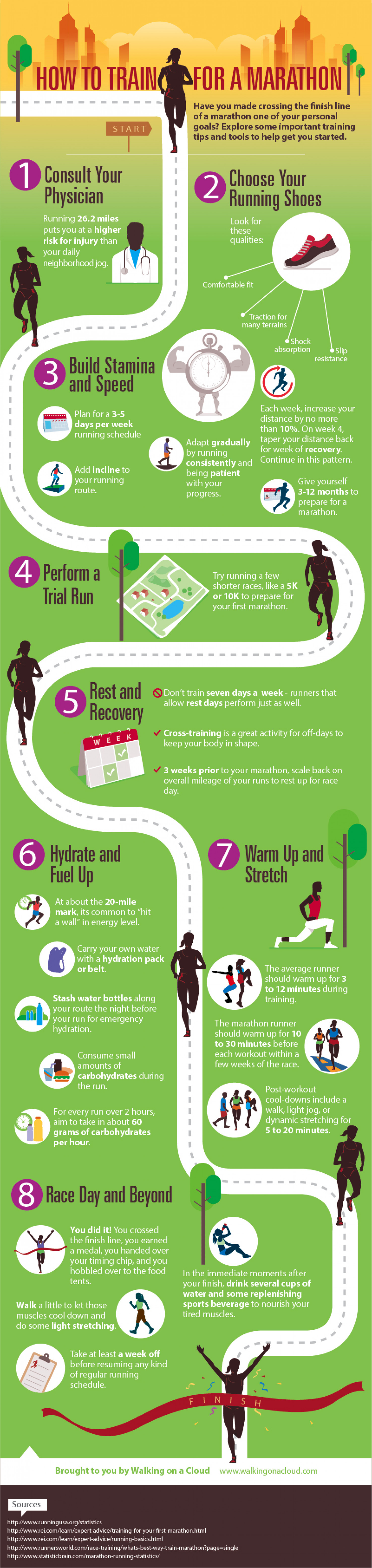 How To Train For A Marathon Infographic