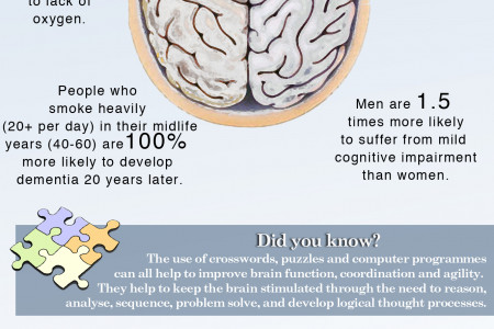 How To Train Your Brain (UK Stats.) Infographic