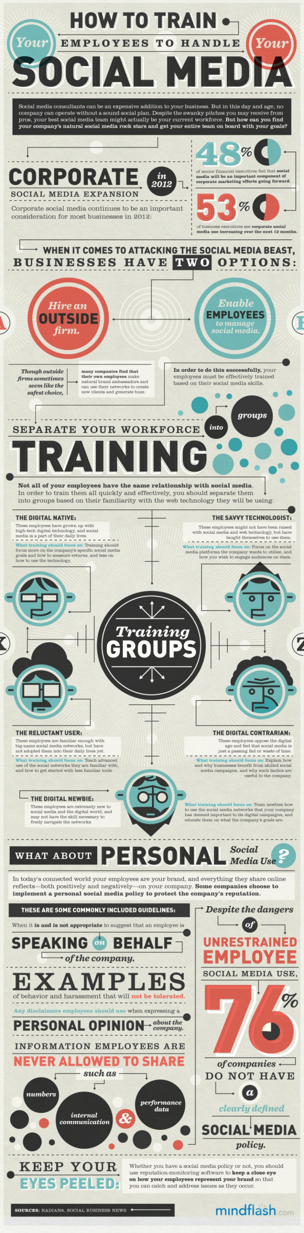 How To Train Your Employees To Handle Your Social Media Infographic