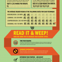 How to Train Yourself to Speed Read Infographic