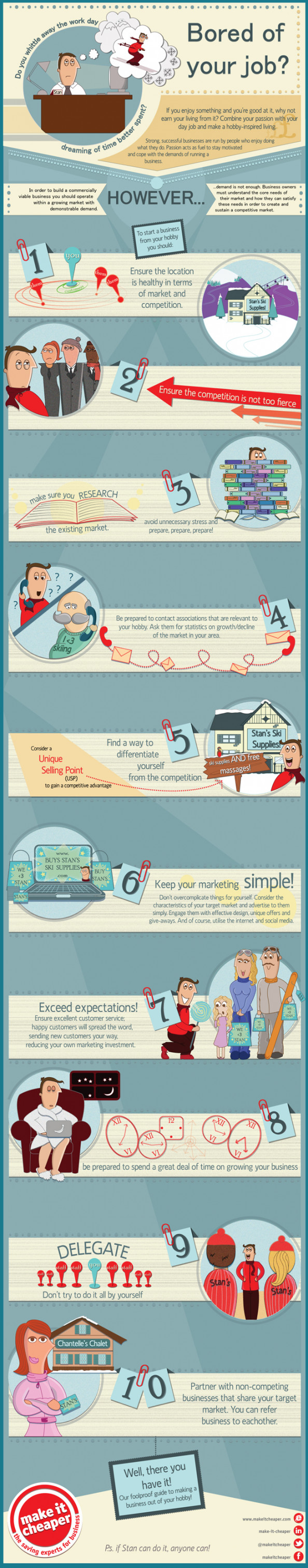 How to turn your hobby into a business  Infographic