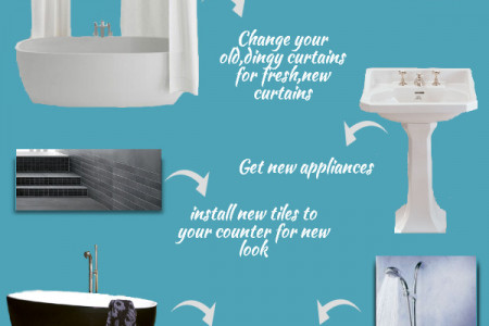 How To Upgrade Your Bathroom on a Budget Infographic