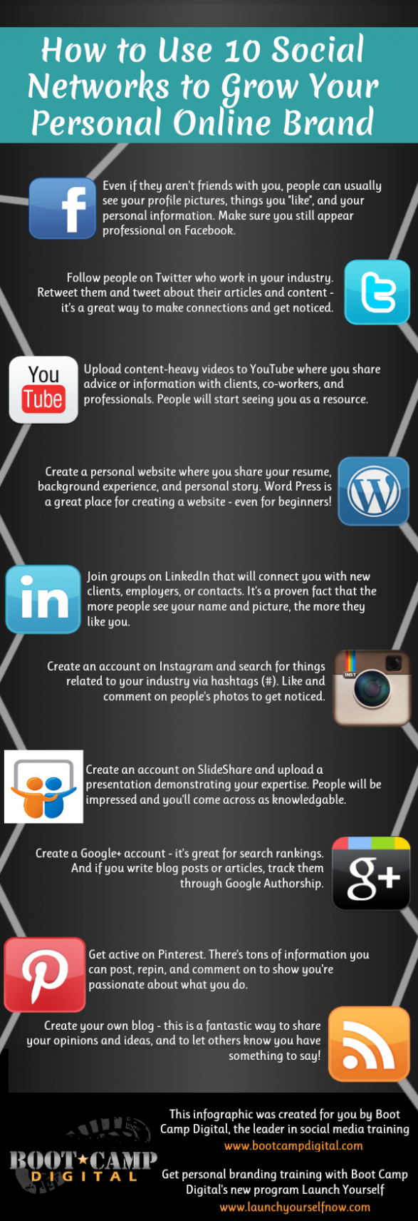 How to Use 10 Social Networks to grow Your Personal Brand