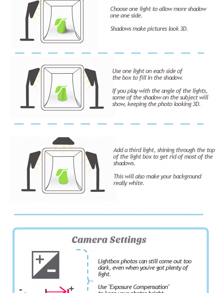 How to Use a Light Box Infographic