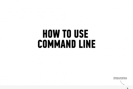 How to Use Command Line Infographic