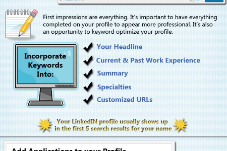 How To Use LinkedIn Infographic