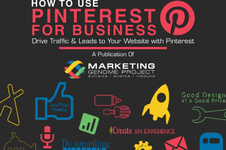 How to Use Pinterest for Business Infographic