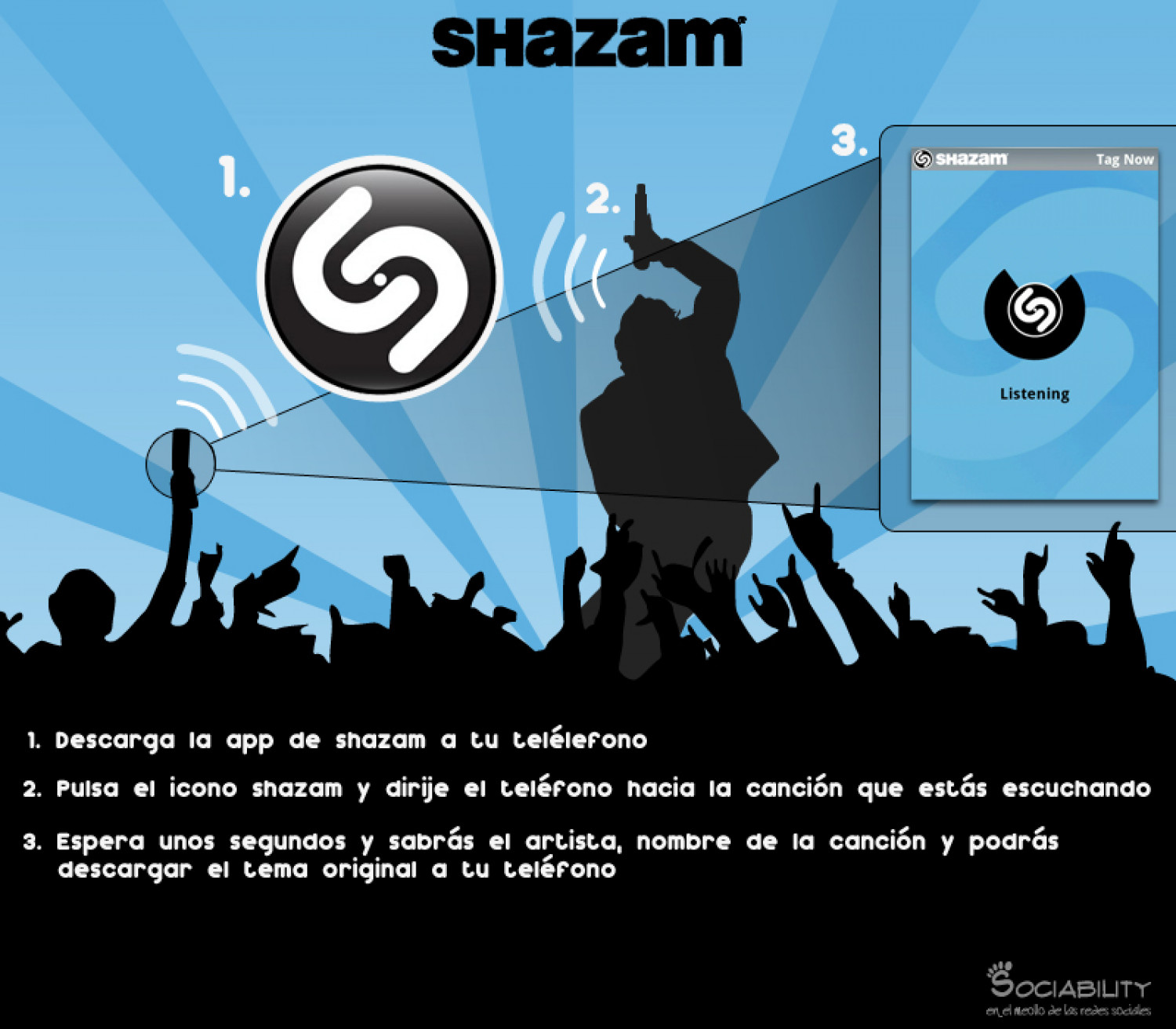 How to use Shazam Infographic