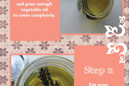 How To: Vintage Pictures in Mason Jars Infographic