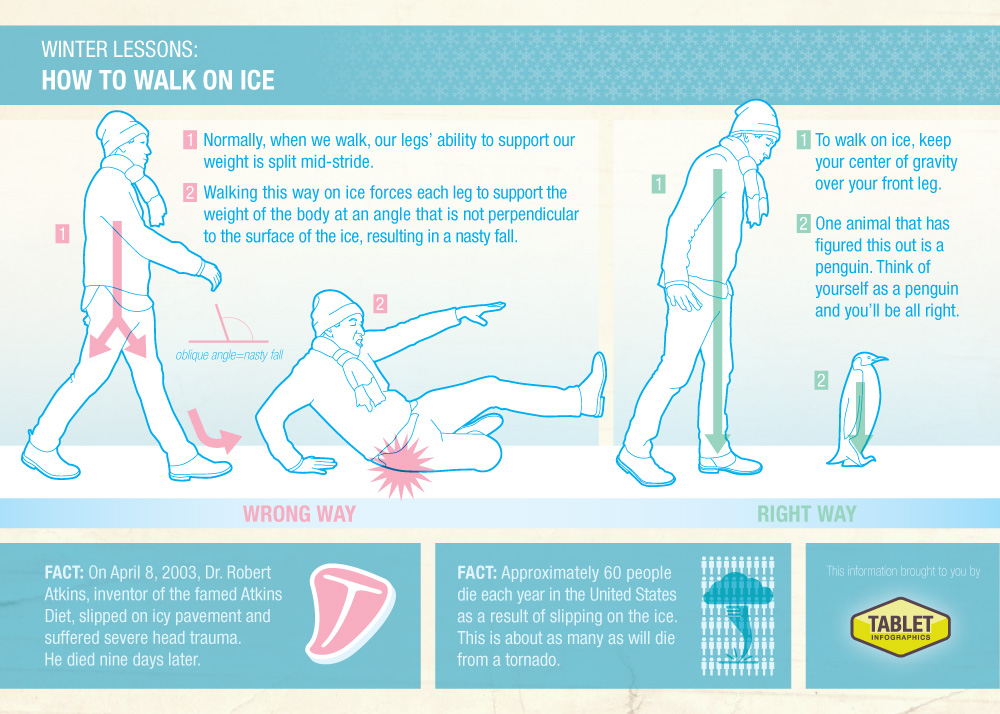 http://thumbnails.visually.netdna-cdn.com/how-to-walk-on-ice_502914d83bd11.jpg