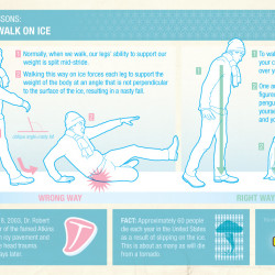 How To Walk On Ice