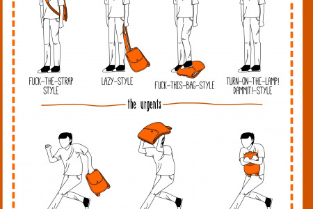 How To Wear Your Backpack With Style Infographic