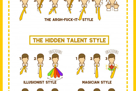 How To Wear Your Tie With Style Infographic