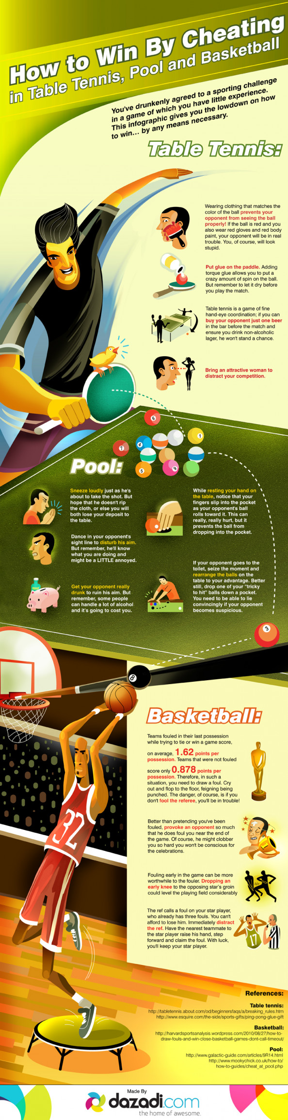 How To Win By Cheating in Table Tennis, Pool, and Basketball Infographic