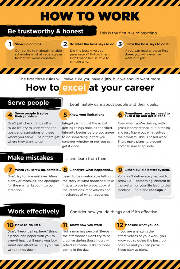The 12 rules of work