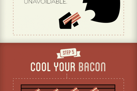How to wrap your house in Bacon Infographic
