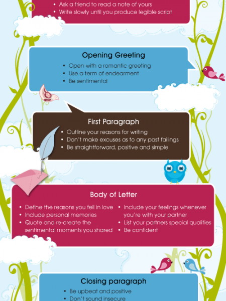 How to write an impressive romantic love letter Infographic