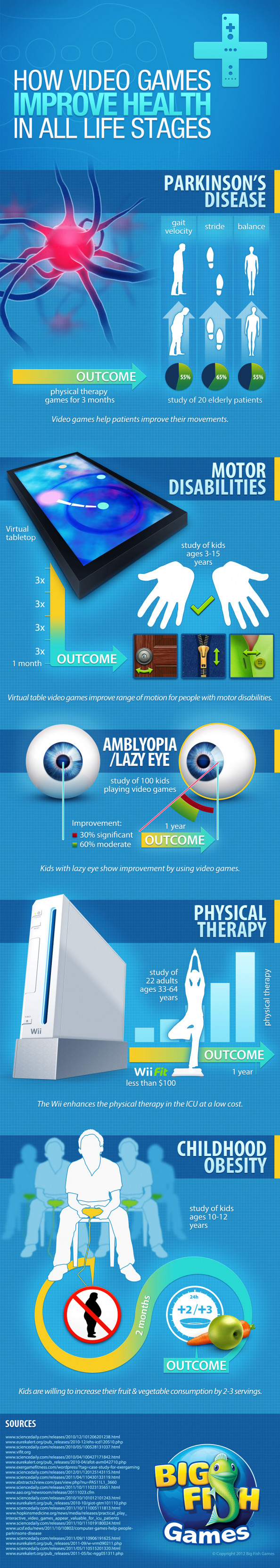How Video Games Improve Health Infographic
