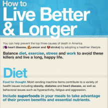 How to Live Better and Longer Infographic