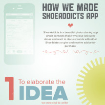 How We Made iPhone Shoes App Infographic