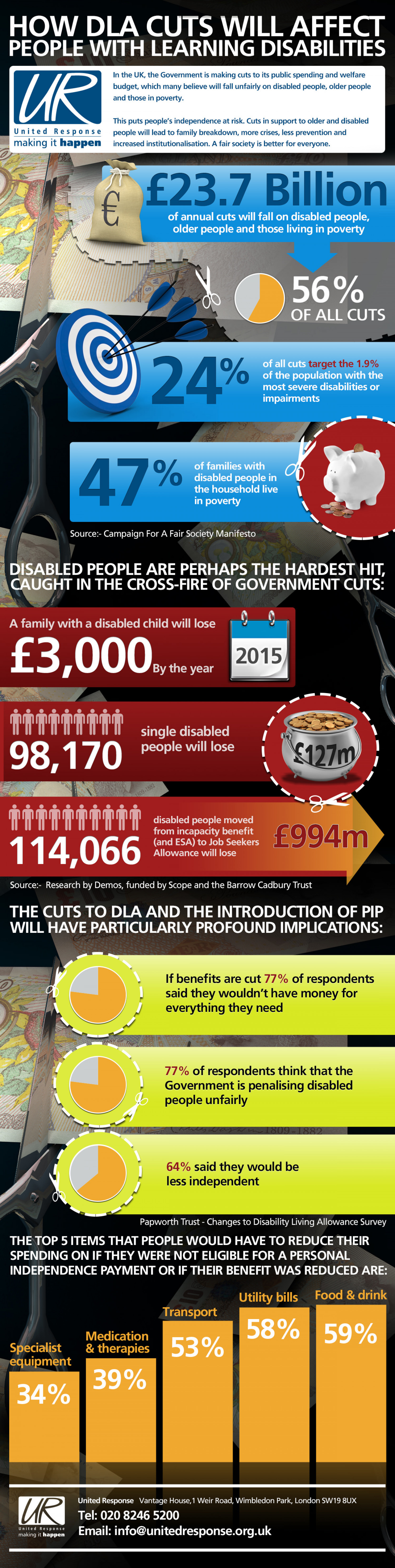 How will the DLA cuts affect people with learning disabilities? Infographic