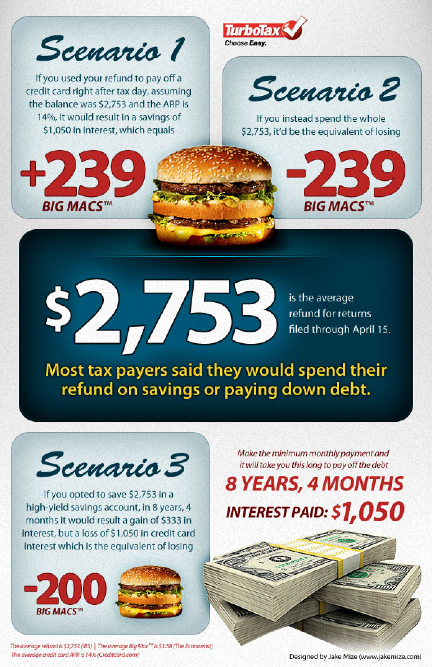 How Will You Spend Your Refund? Infographic